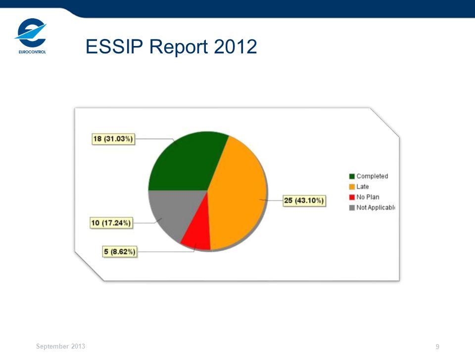 ESSIP Report 2012 September 2013