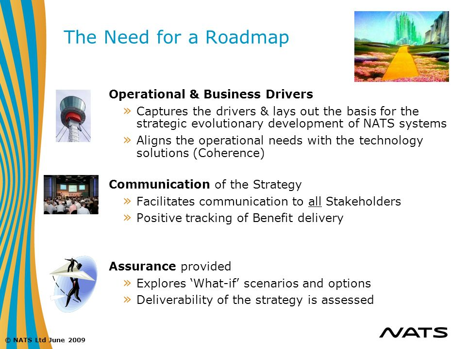 The Need for a Roadmap Operational & Business Drivers