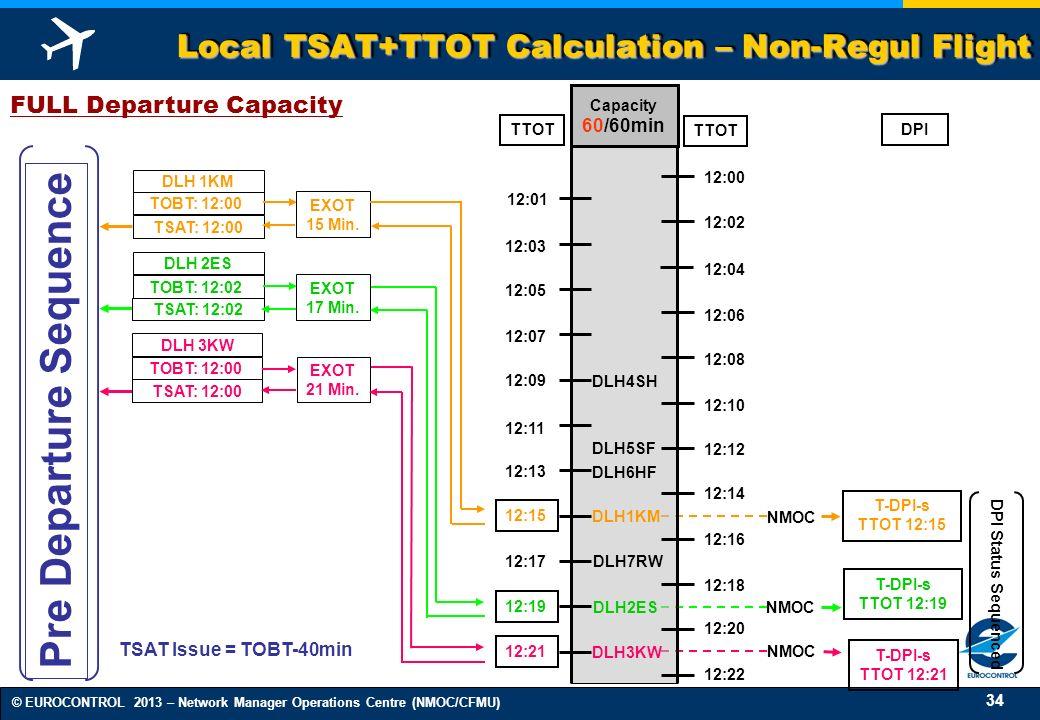 Local TSAT+TTOT Calculation – Non-Regul Flight