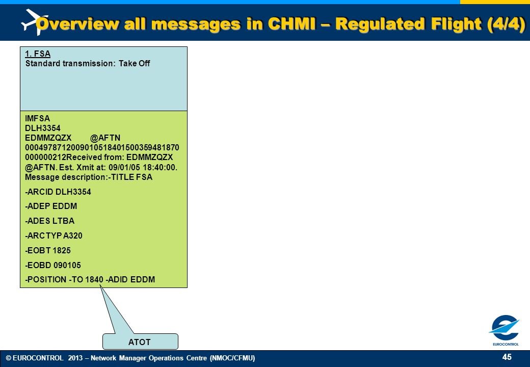 Overview all messages in CHMI – Regulated Flight (4/4)