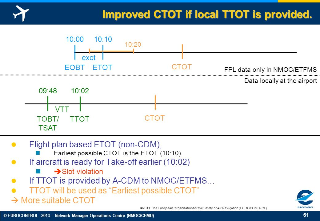 Improved CTOT if local TTOT is provided.