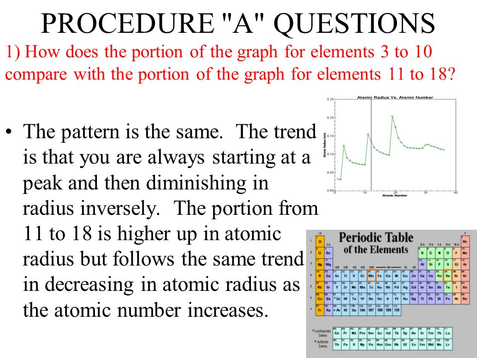 The variation of atomic properties ppt download procedure a questions 1 how does the portion of the graph for elements 3 to urtaz Images