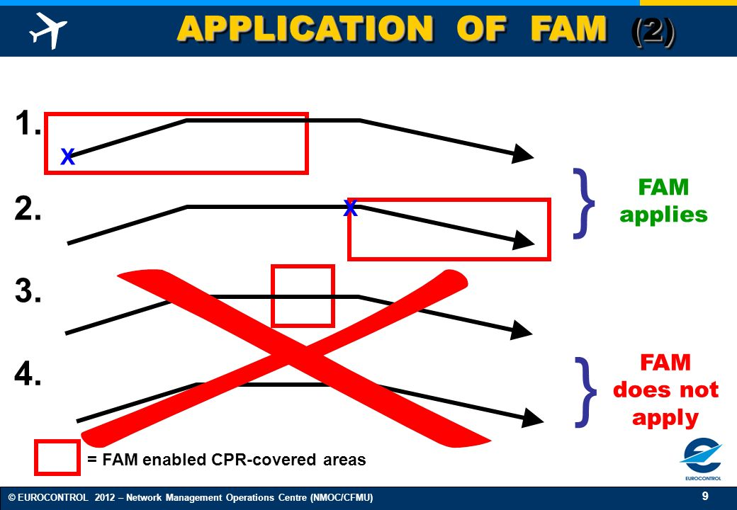 = FAM enabled CPR-covered areas