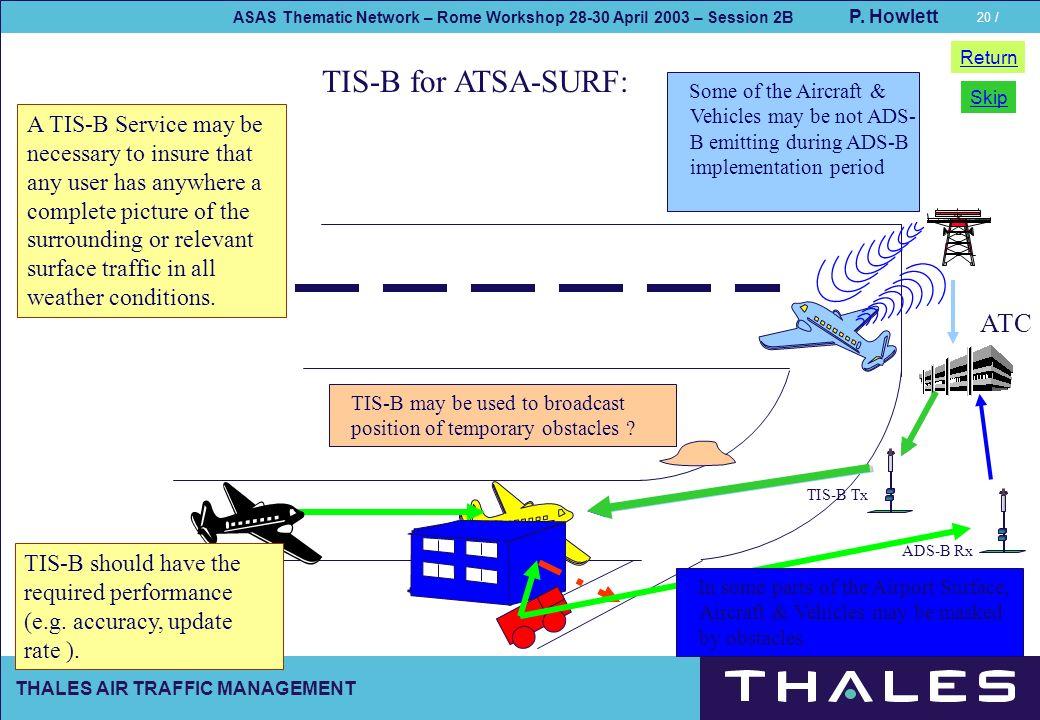 TIS-B for ATSA-SURF: ATC