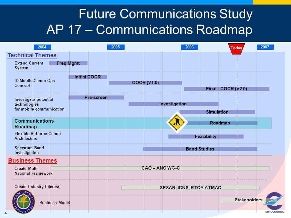 Future Communications Study AP 17 – Communications Roadmap