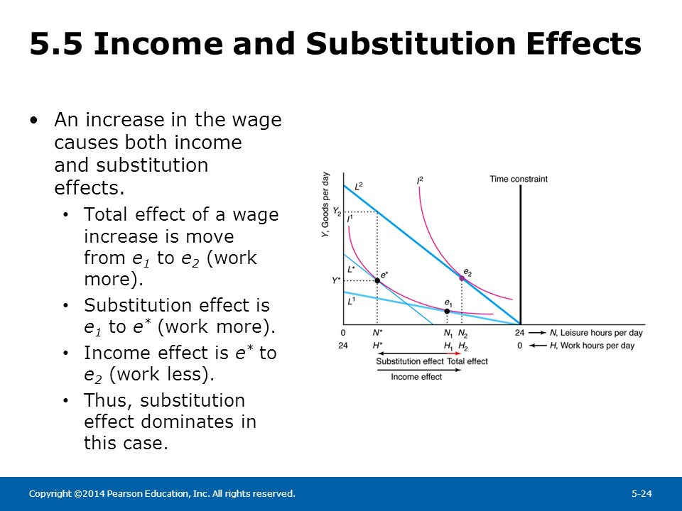 effects of tax income on labor Consumption taxes: macroeconomic effects and  income-tax rates reduce the after-tax rewards to these productive activi-  macroeconomic effects and policy issues.