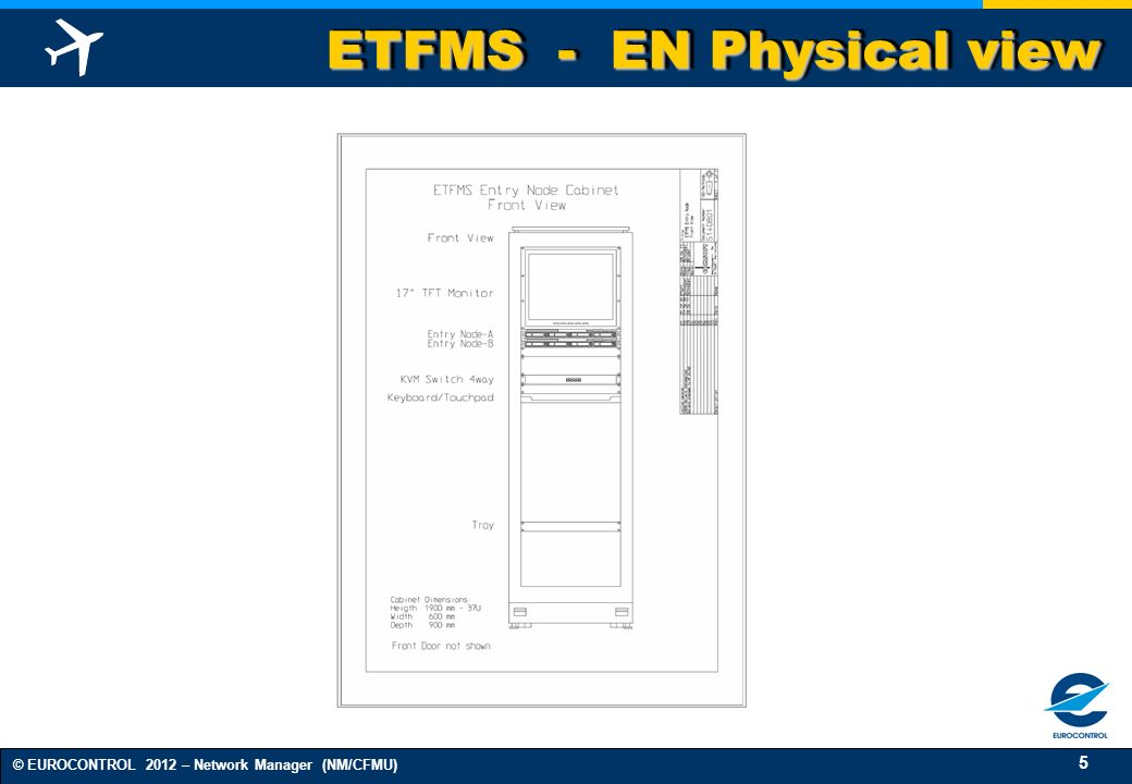 ETFMS - EN Physical view
