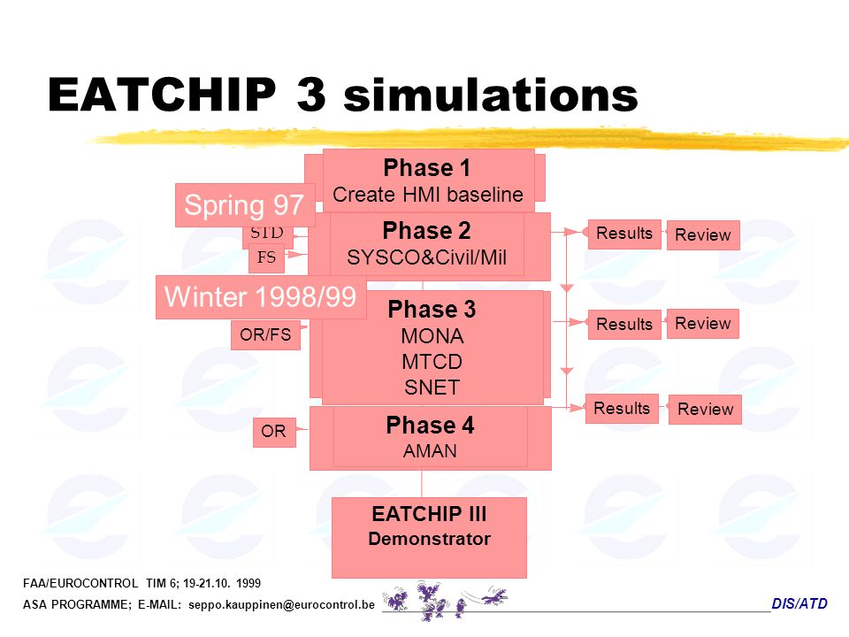 EATCHIP 3 simulations Spring 97 Winter 1998/99 Phase 1 Phase 2 Phase 3
