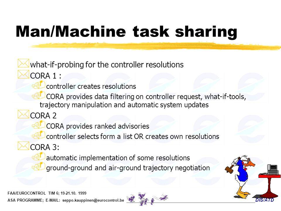 Man/Machine task sharing