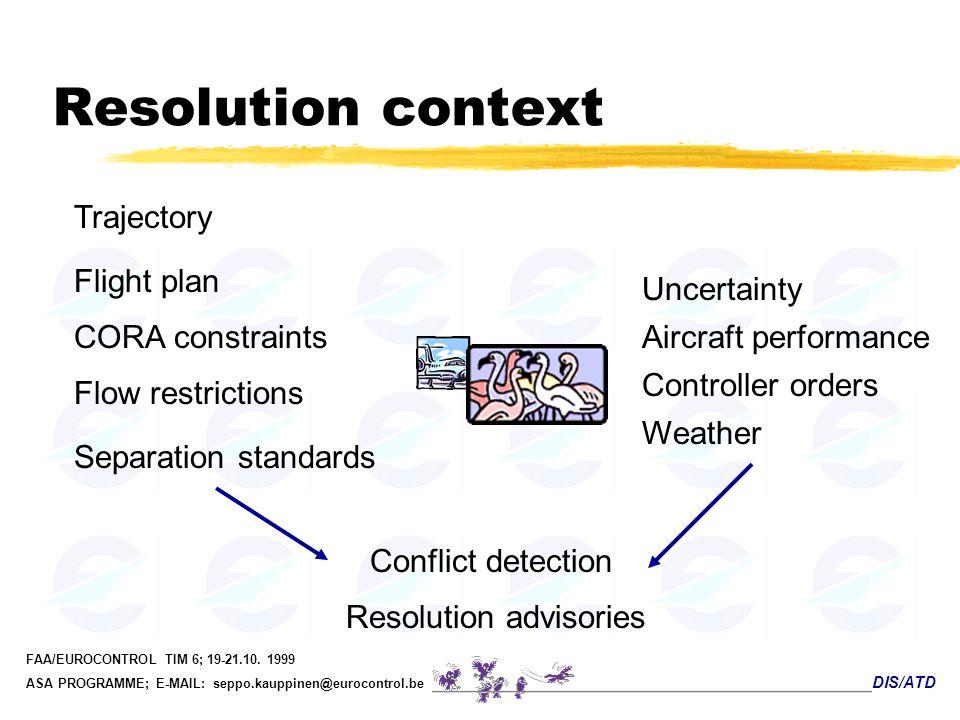 Resolution context Trajectory Flight plan Uncertainty CORA constraints