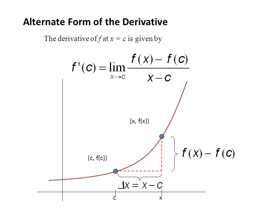 2.1 The Derivative and the Tangent Line Problem - ppt video online ...