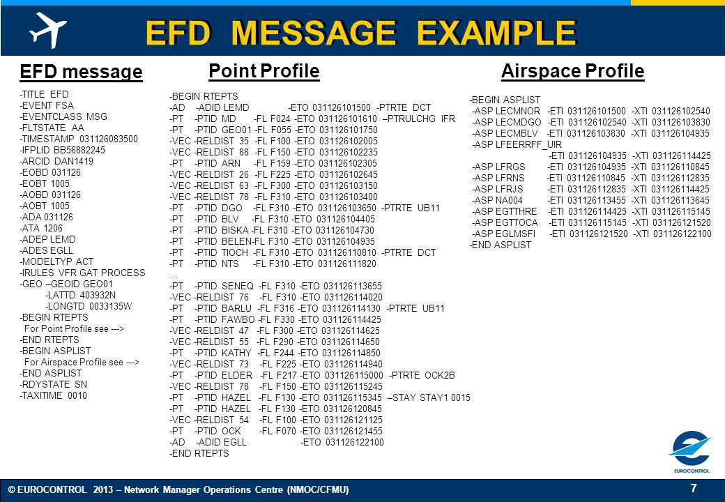 EFD MESSAGE EXAMPLE EFD message Point Profile Airspace Profile