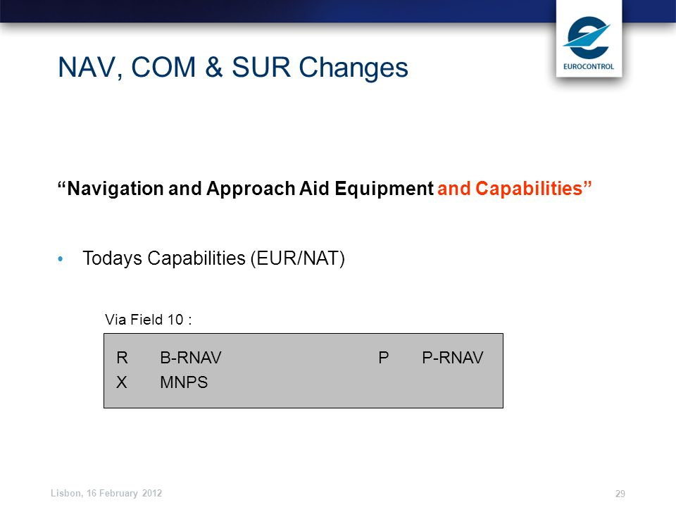 NAV, COM & SUR Changes Navigation and Approach Aid Equipment and Capabilities Todays Capabilities (EUR/NAT)