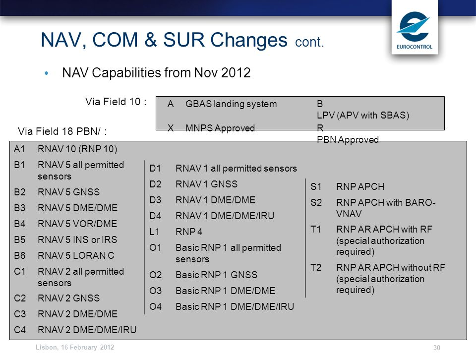 NAV, COM & SUR Changes cont.