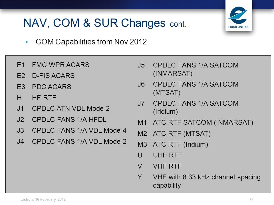 NAV, COM & SUR Changes cont.