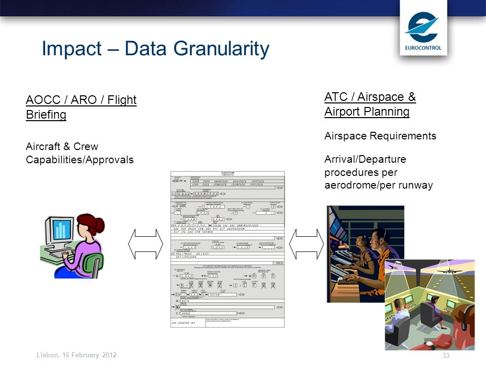 Impact – Data Granularity