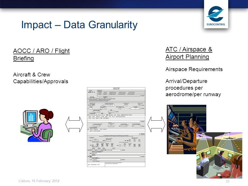 Impact – Data Granularity