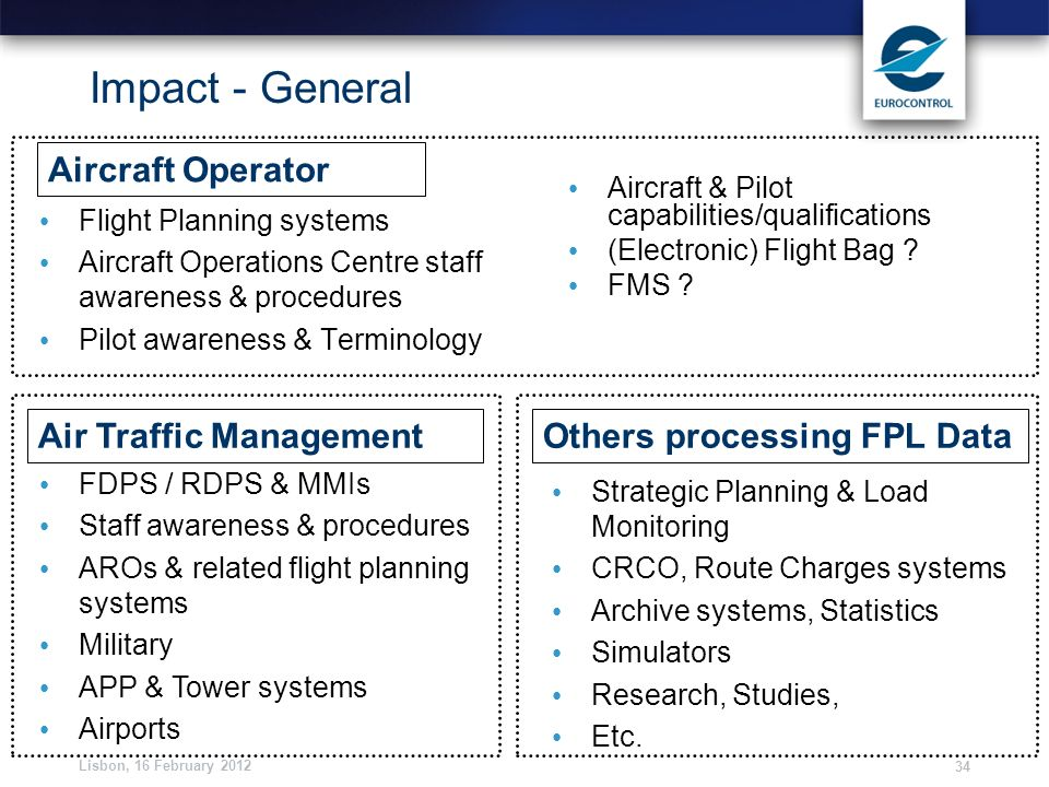 Impact - General Aircraft Operator Air Traffic Management