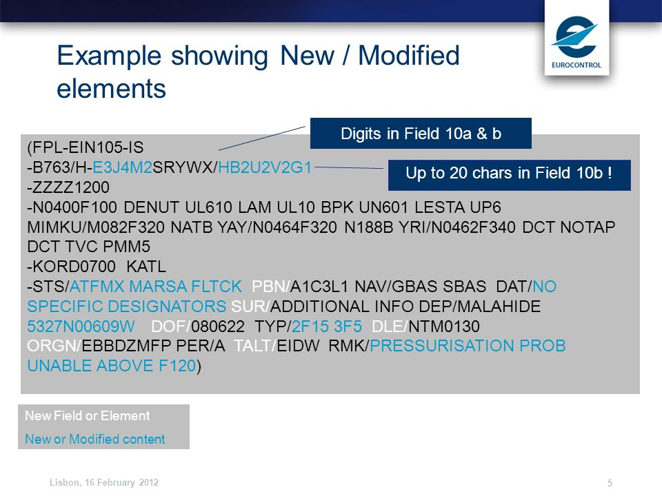 Example showing New / Modified elements