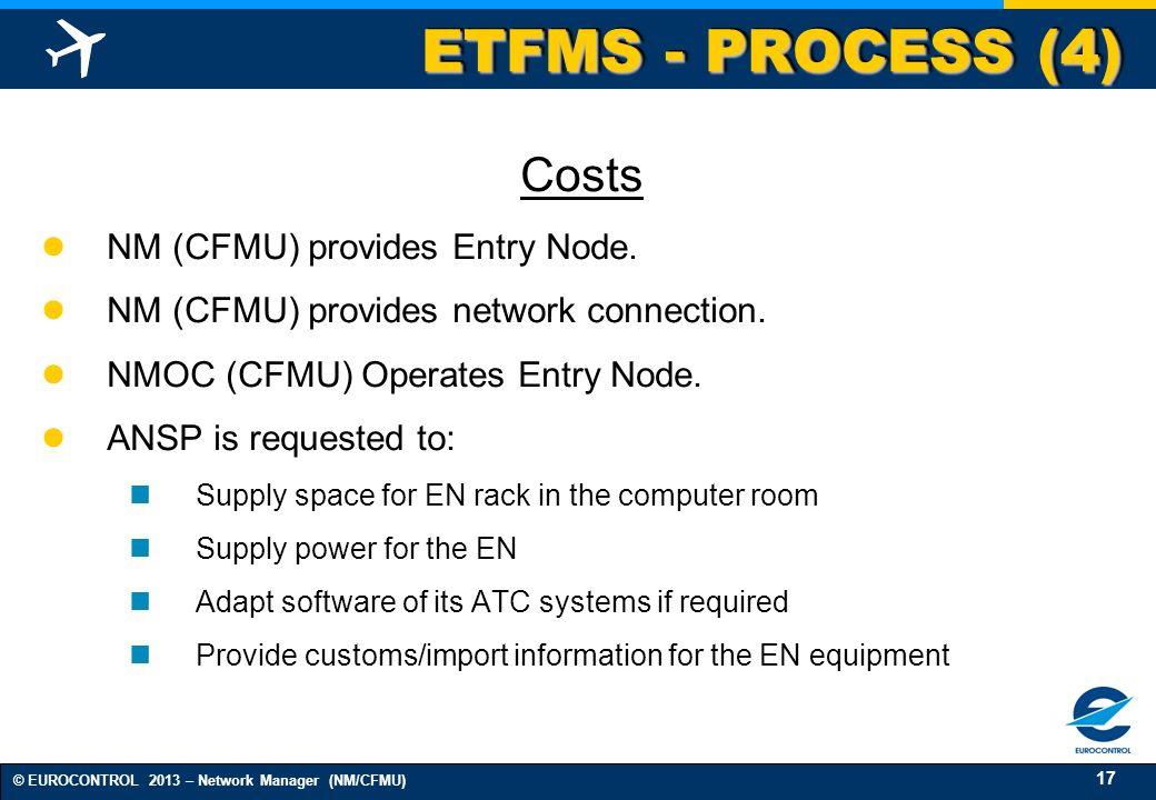 ETFMS - PROCESS (4) Costs NM (CFMU) provides Entry Node.