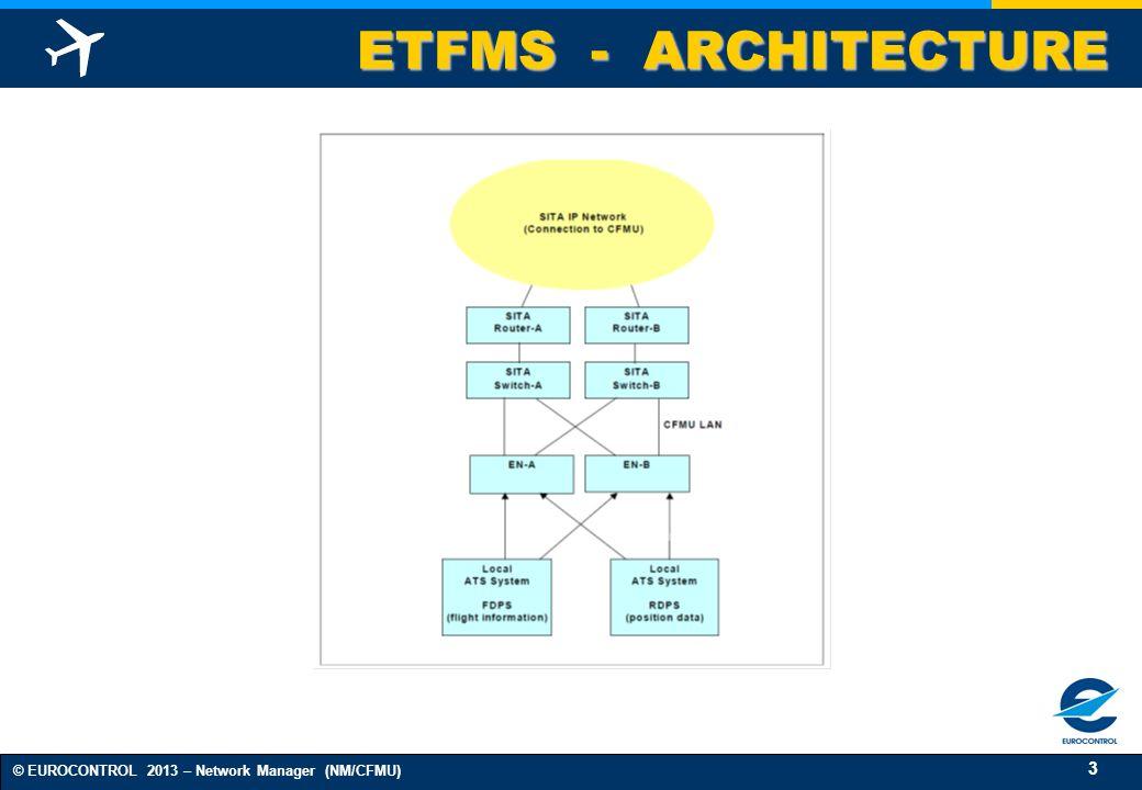 ETFMS - ARCHITECTURE