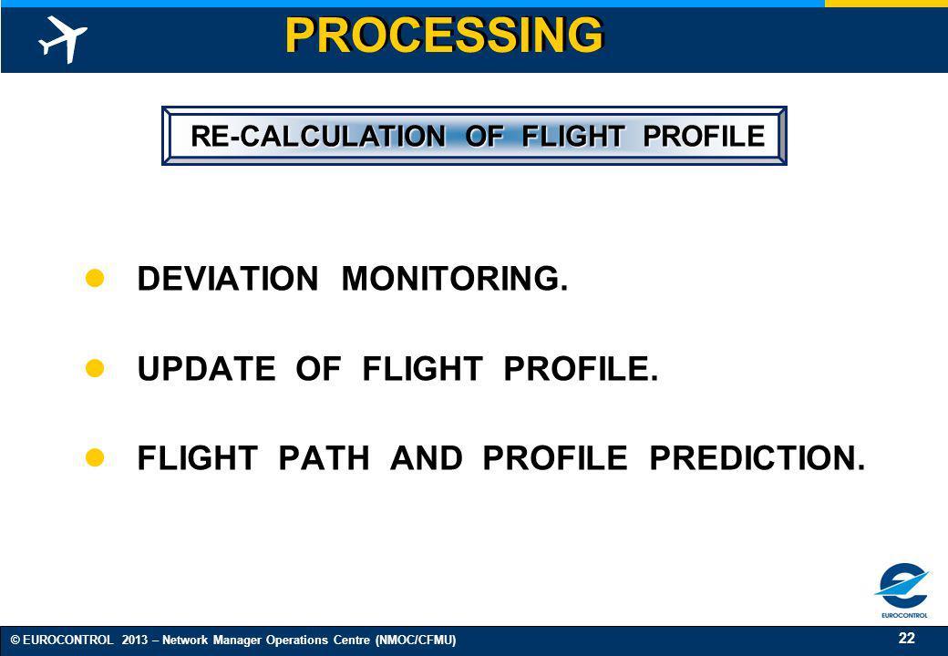 RE-CALCULATION OF FLIGHT PROFILE