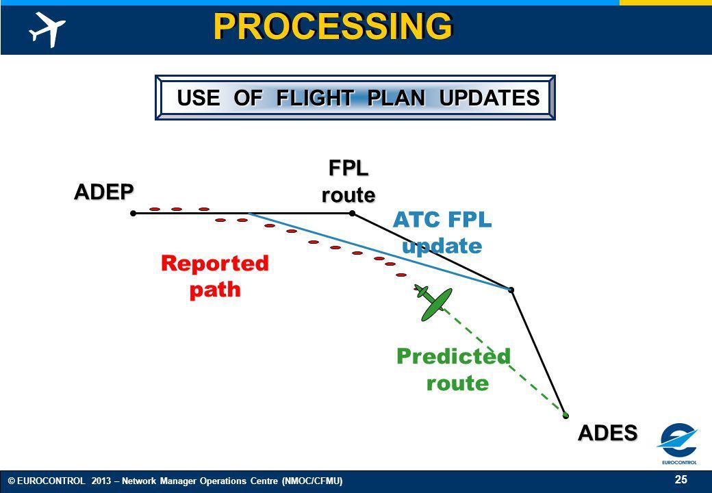USE OF FLIGHT PLAN UPDATES