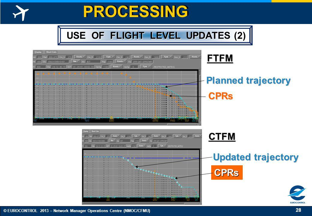 USE OF FLIGHT LEVEL UPDATES (2)