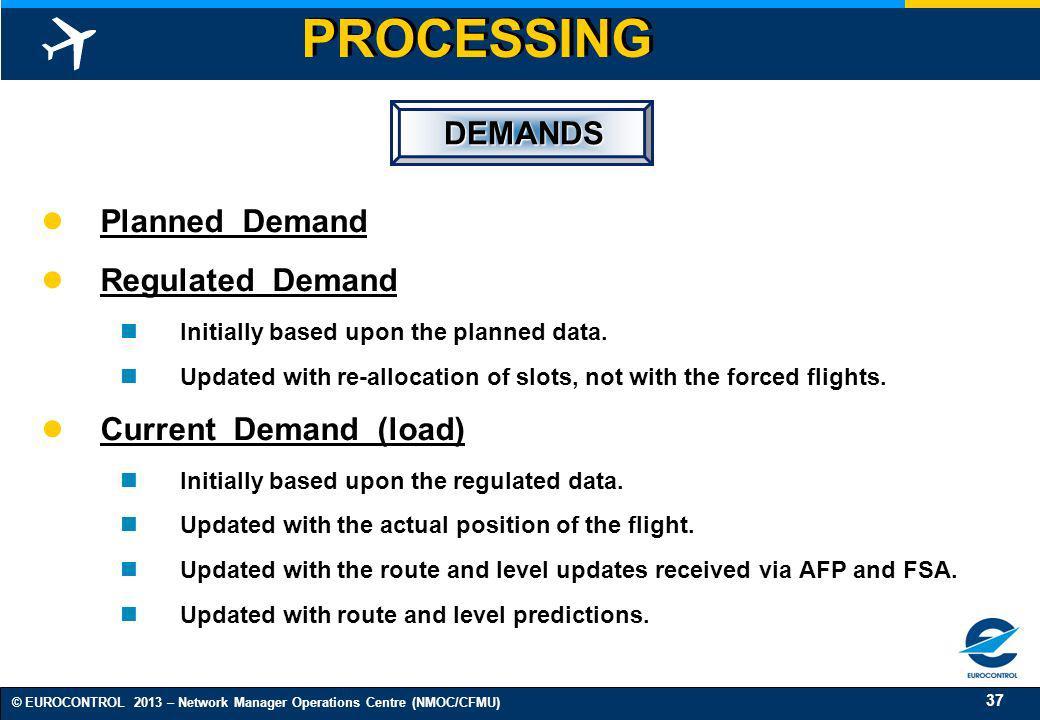 PROCESSING DEMANDS Planned Demand Regulated Demand