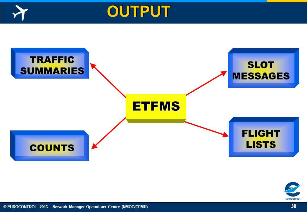 OUTPUT TRAFFIC SUMMARIES SLOT MESSAGES ETFMS COUNTS FLIGHT LISTS
