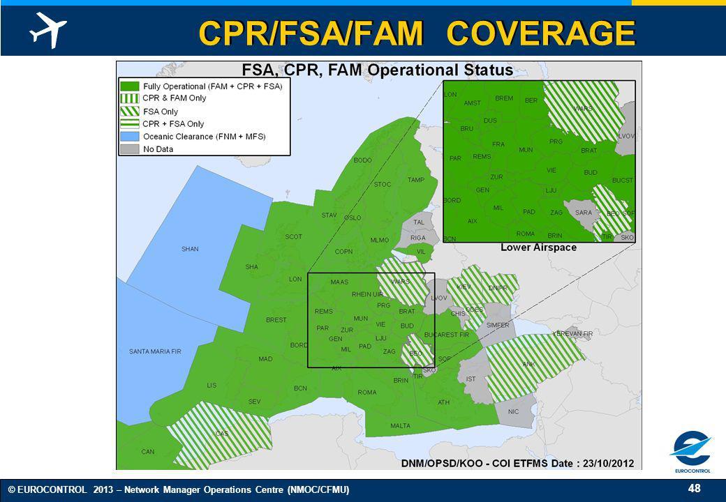 CPR/FSA/FAM COVERAGE