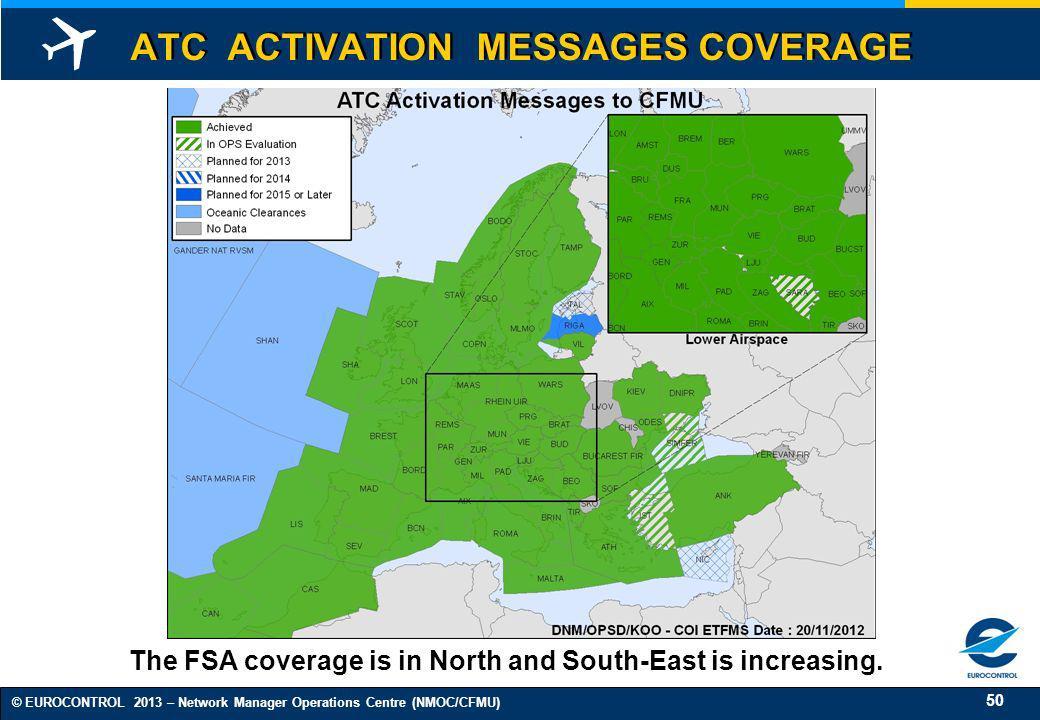 ATC ACTIVATION MESSAGES COVERAGE