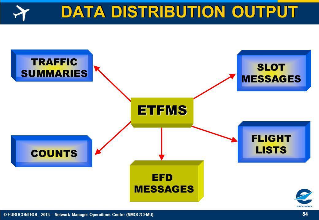 DATA DISTRIBUTION OUTPUT