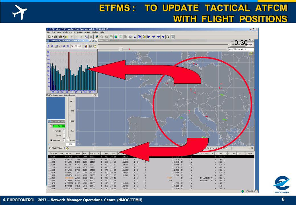ETFMS : TO UPDATE TACTICAL ATFCM WITH FLIGHT POSITIONS