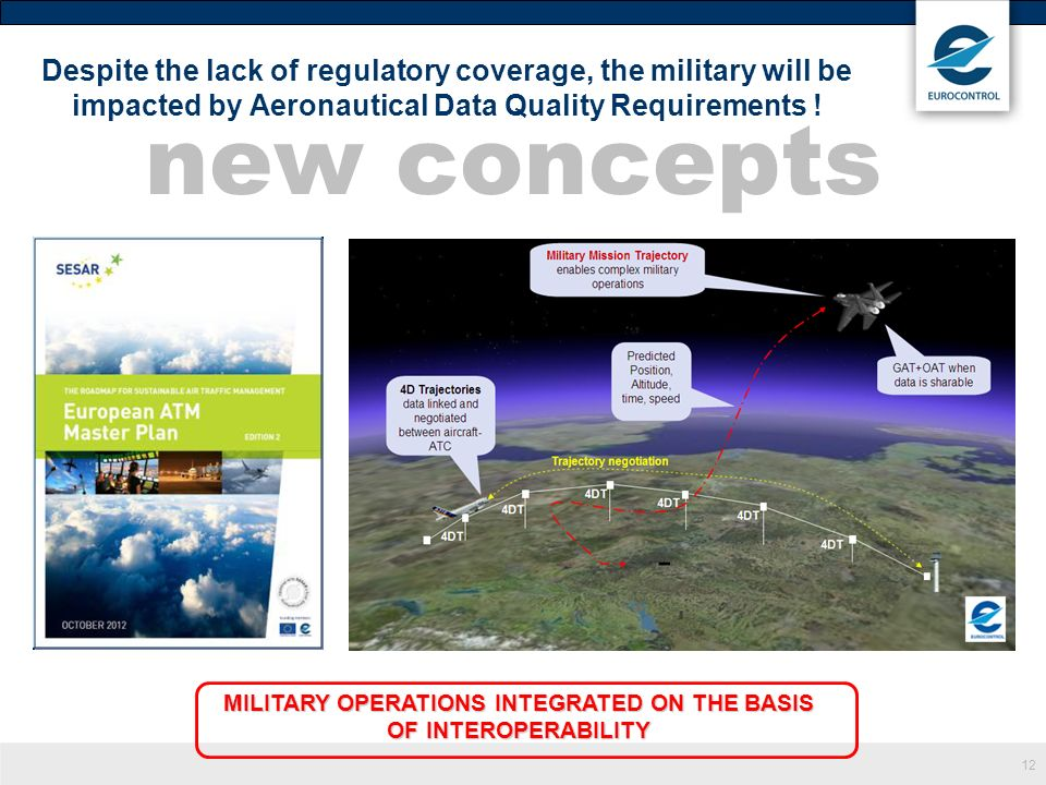 MILITARY OPERATIONS INTEGRATED ON THE BASIS OF INTEROPERABILITY