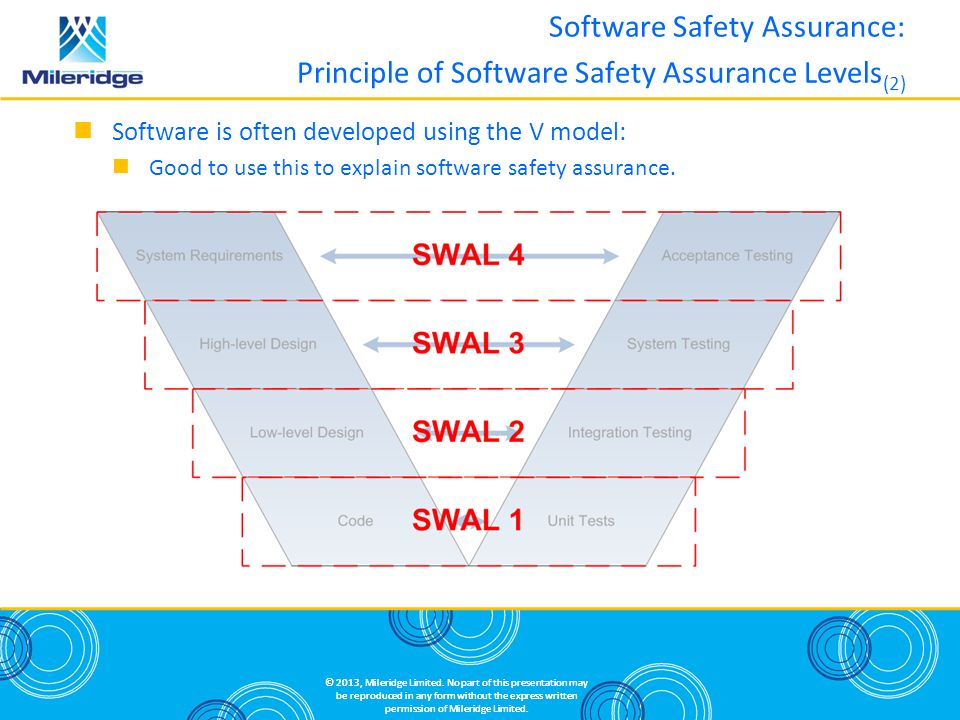 Software Safety Assurance: Principle of Software Safety Assurance Levels(2)