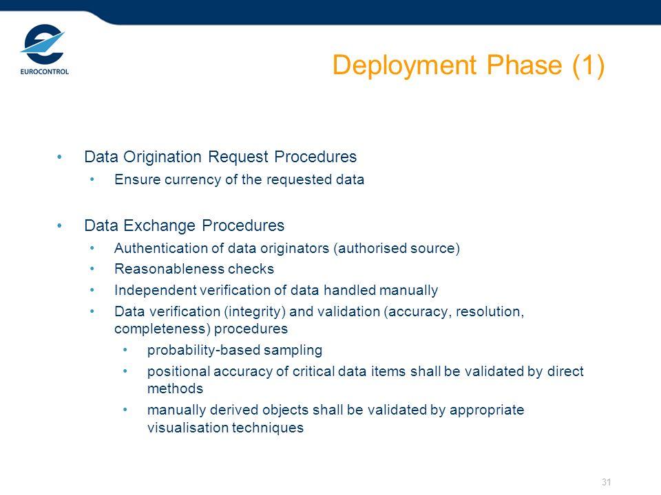 Deployment Phase (1) Data Origination Request Procedures