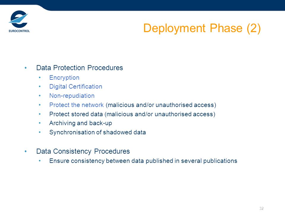 Deployment Phase (2) Data Protection Procedures