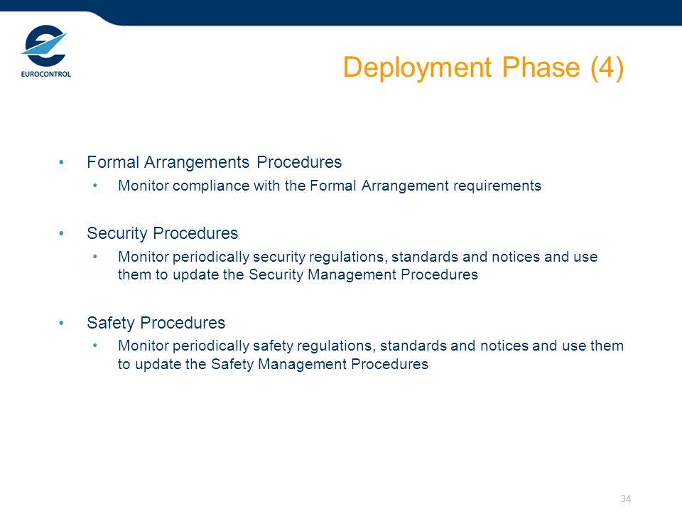 Deployment Phase (4) Formal Arrangements Procedures