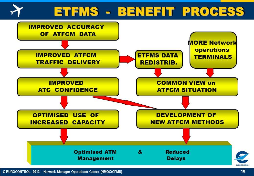 ETFMS - BENEFIT PROCESS