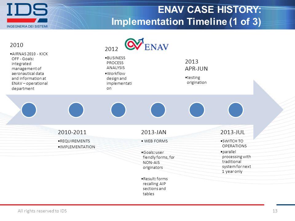 Implementation Timeline (1 of 3)