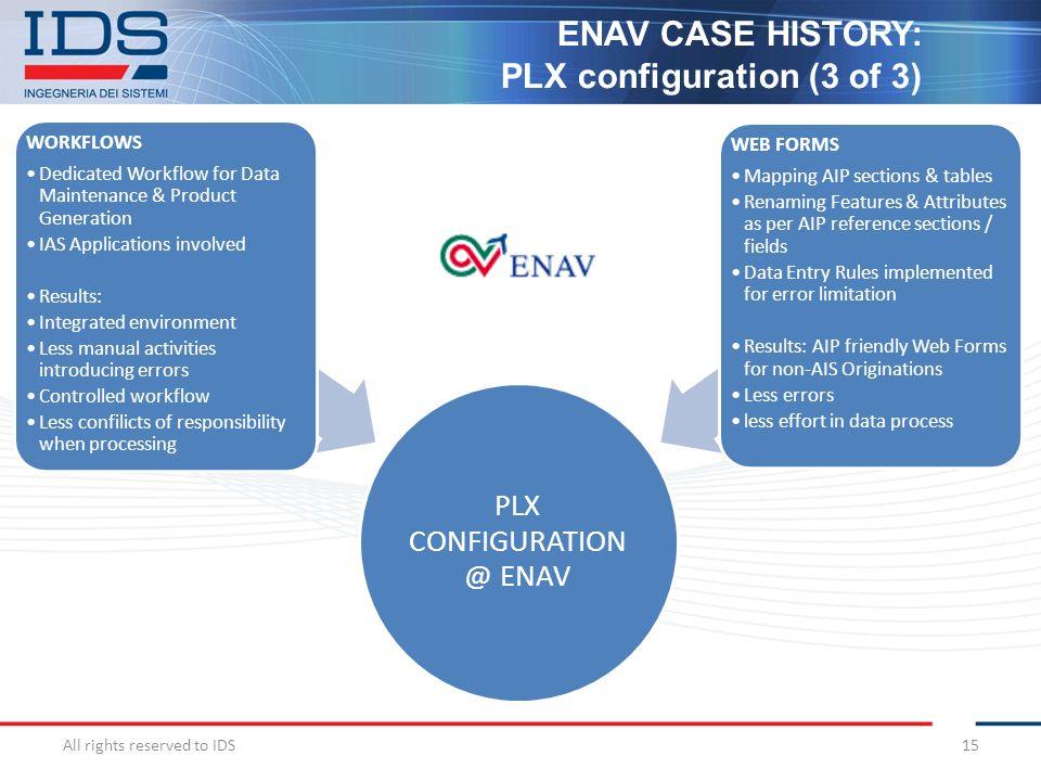 PLX CONFIGURATION @ ENAV