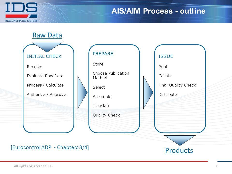 AIS/AIM Process - outline
