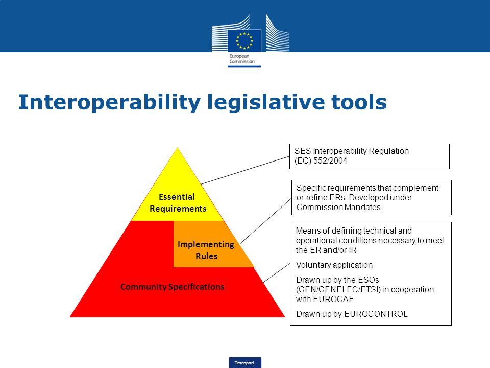 Interoperability legislative tools