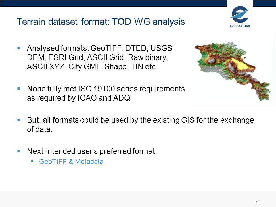 Terrain dataset format: TOD WG analysis