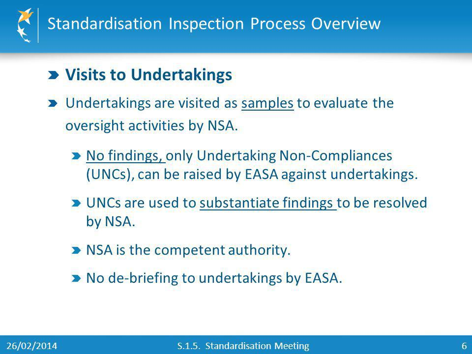 S.1.5. Standardisation Meeting