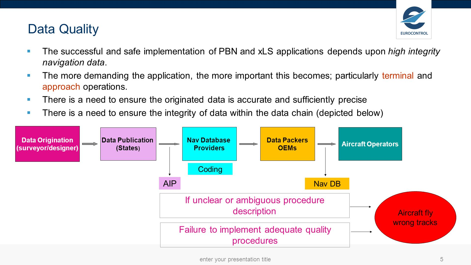 Data Quality The successful and safe implementation of PBN and xLS applications depends upon high integrity navigation data.