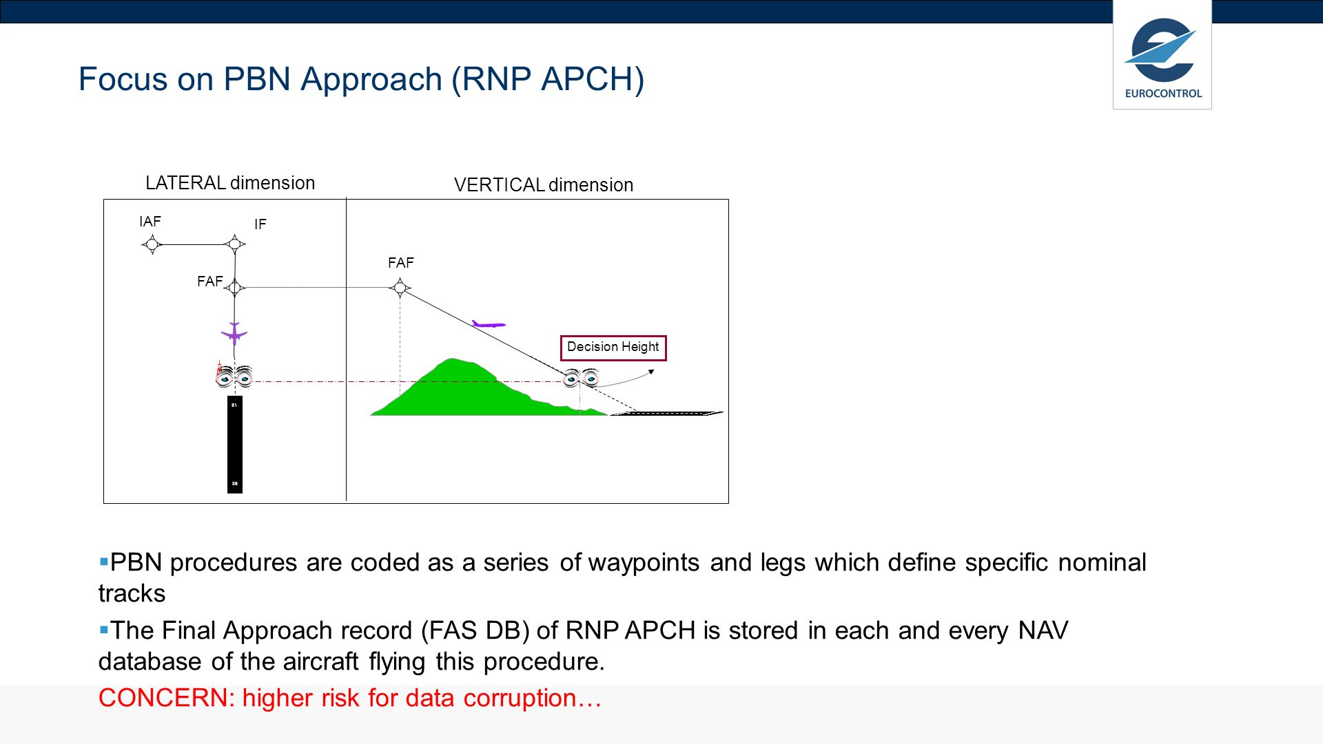 Focus on PBN Approach (RNP APCH)