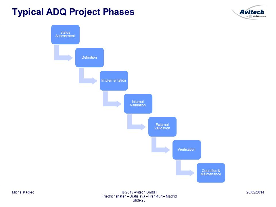 Typical ADQ Project Phases
