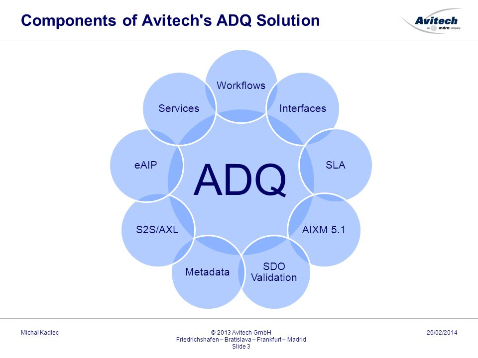 Components of Avitech s ADQ Solution